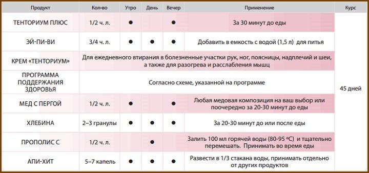kostno-sustavnaya-sistema